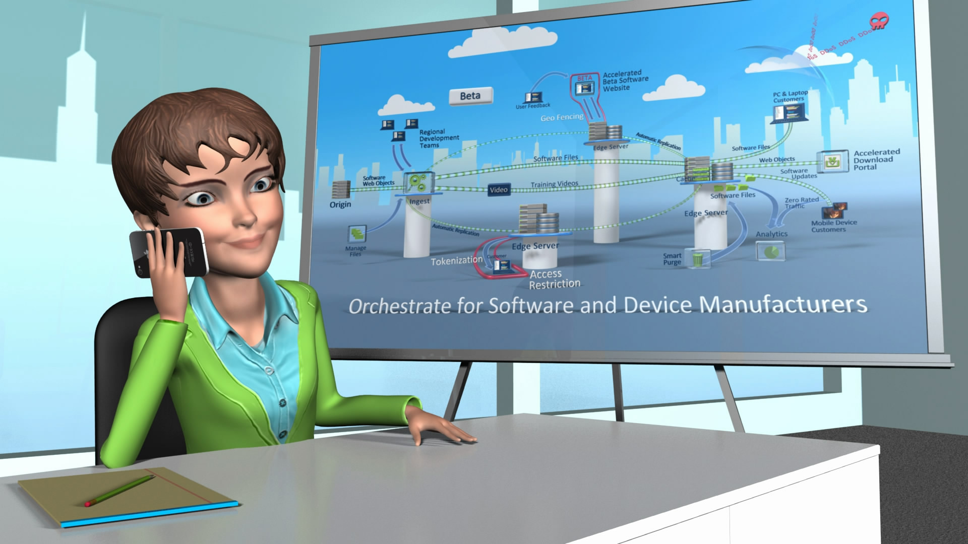 3D Animated Flow Chart for Limelight Networks Software & Device Support Flows